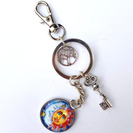 Klíčenka klíč ke štěstí